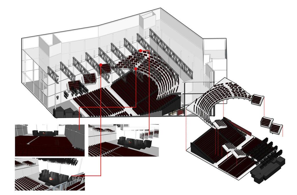 Проектирование кинотеатров