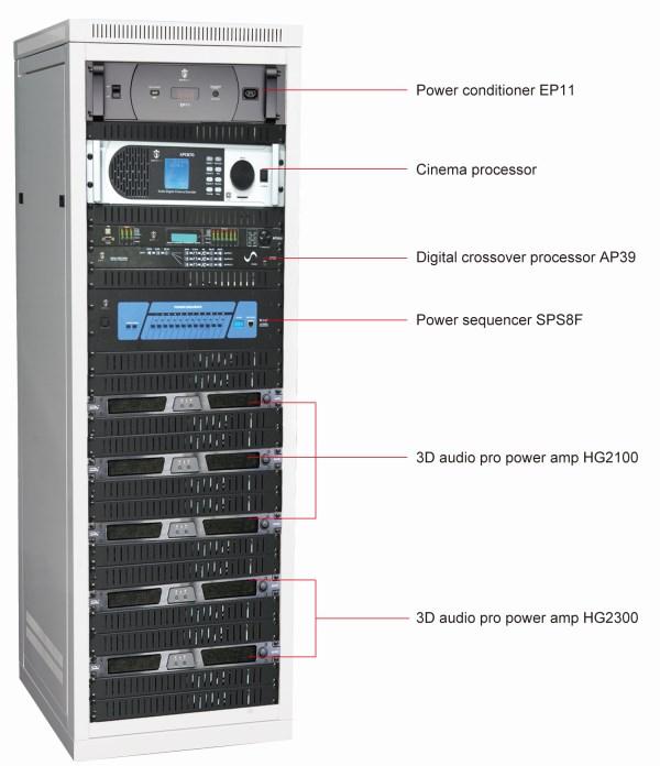 Control center Supreme series
